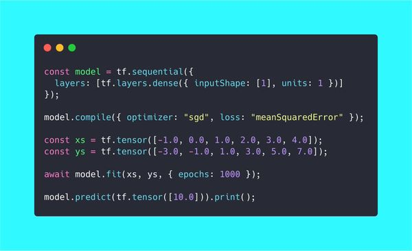 A Short Introduction to TensorFlow.JS